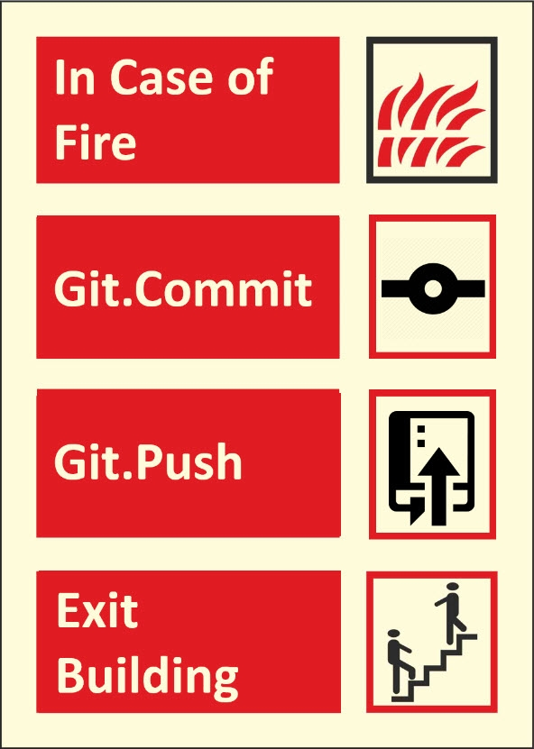 In Case of Fire with Keyboard layout for AL development in Visual Studio code